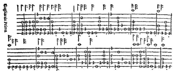 Some Italian lute tablature